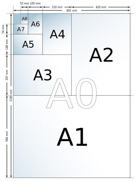Papirstørrelser